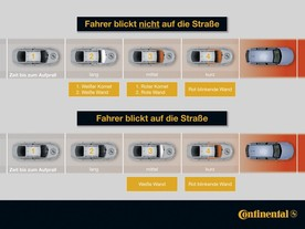 Continental Driver Focus